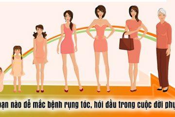 Rụng tóc do rối loạn nội tiết ở phụ nữ